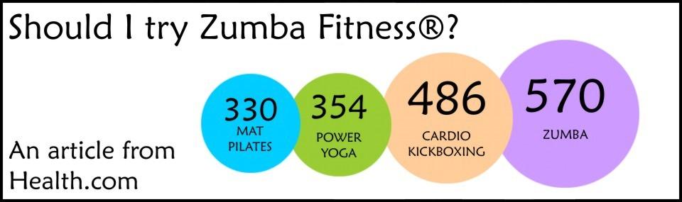 Should I try Zumba Fitness®?